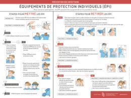 Affiche ASSTSAS - Mettre et Retirer les EPI
