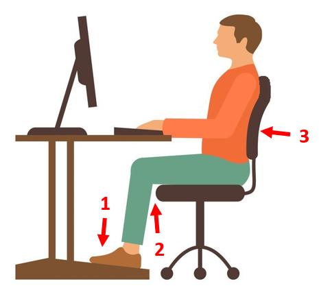 Ergonomie au bureau, pour réduire les douleurs au dos